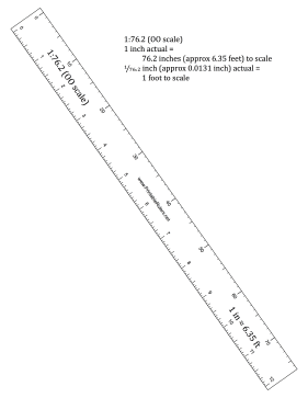 Hobbyist OO-Scale Ruler Printable Ruler